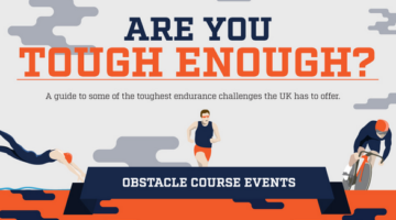 Obstacle Races UK